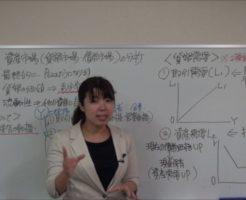第3章 資産市場(貨幣市場・債券市場)の分析