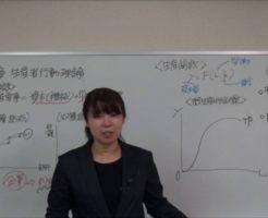 第7章 生産者行動理論