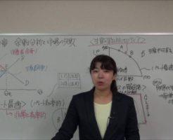 第10章 余剰分析と市場の失敗