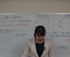 第12章 国際ミクロ経済学