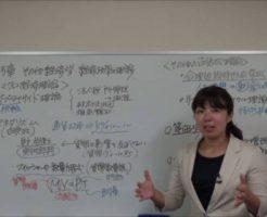 第15章 その他経済学・経済政策の理論
