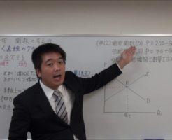 第2章 財市場(生産物市場)の分析